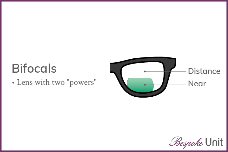 Which Prescription Lenses Should I Choose?