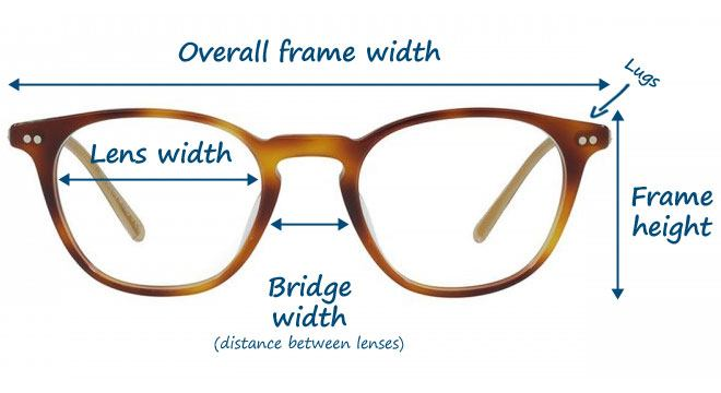 Choosing your glasses frame size. (Get it right everytime).